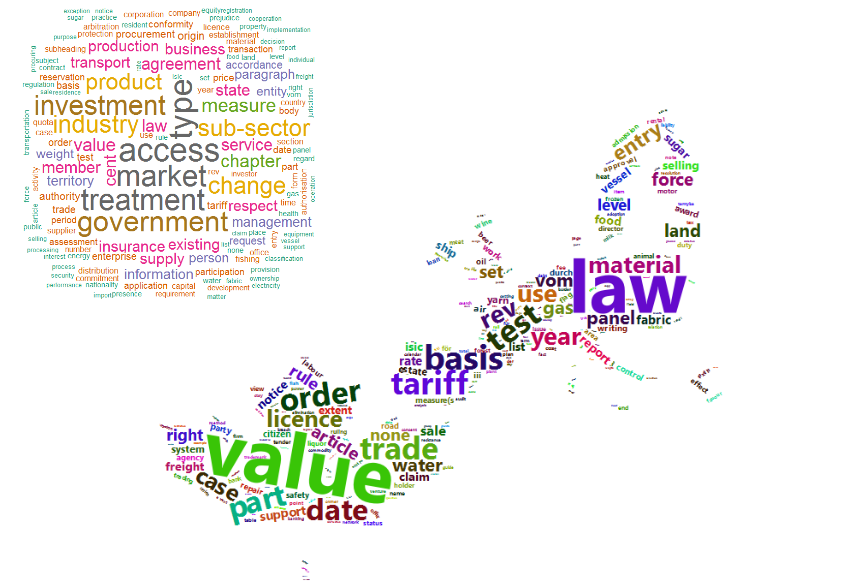 ceta wordclouds