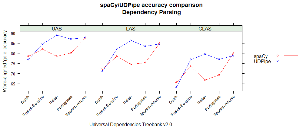 results alignedaccuracy2